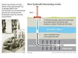 fracking1_med